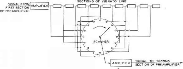 Drawbar Hammond Organ Schematic Diy