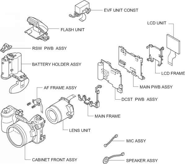 Maintenance Manual For Fuji S5000