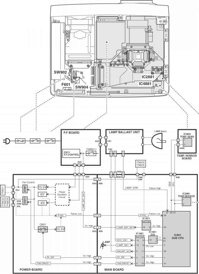 Fluke Scopemeter 199b Electrical Diagram