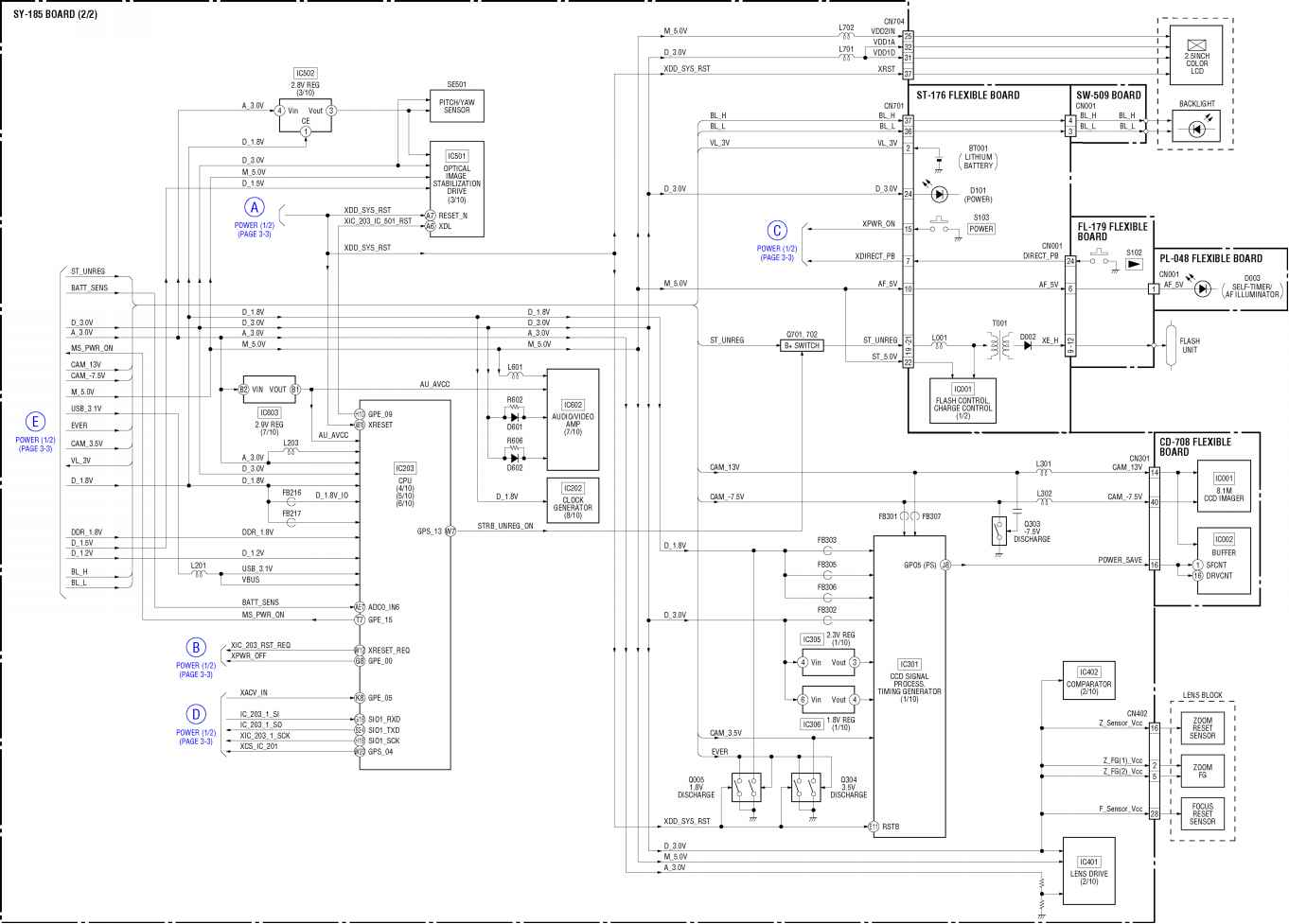 Sony Dsc Block Diagrams